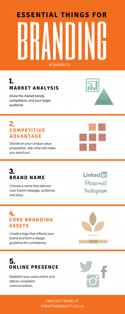 essential things for branding